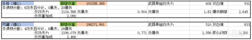 【武器评测】冬极白星的强度分析以及泛用性分析插图4